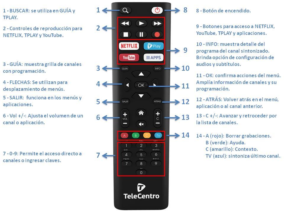 control Smart TeleCentro