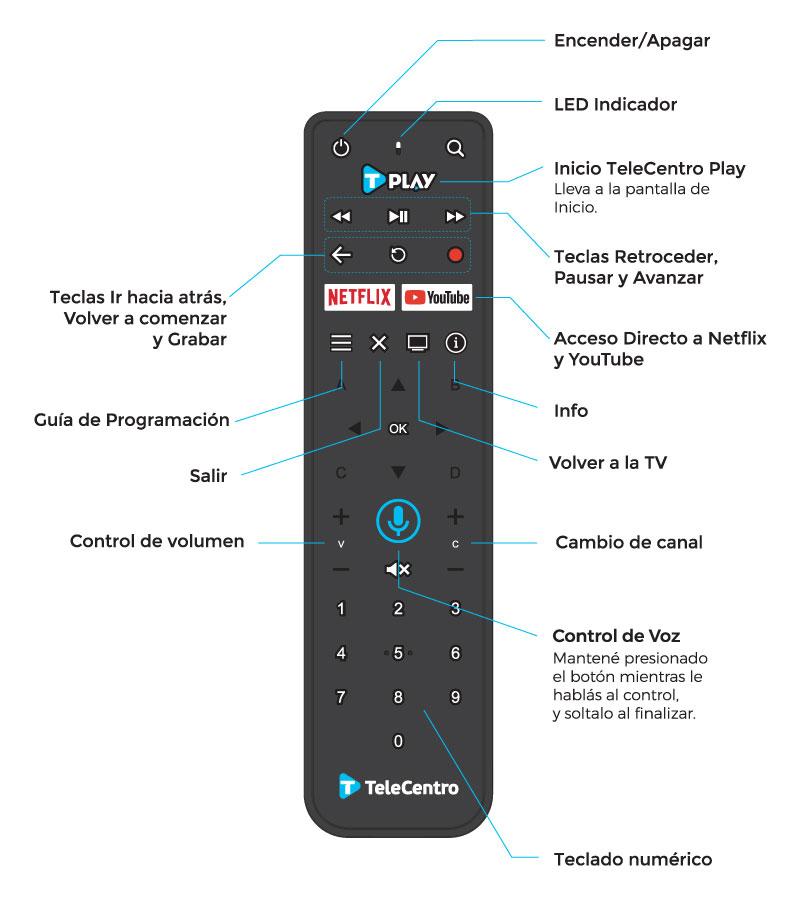 Control Remoto por Voz de TeleCentro