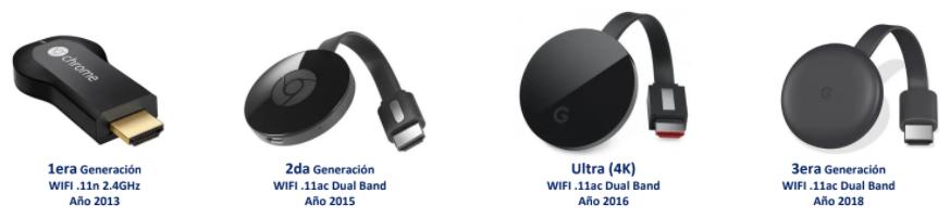 Modelos de Chromecast